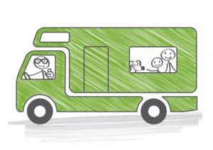Caravan Versicherung Vergleich