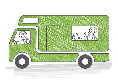 Reisemobilversicherung Vergleich