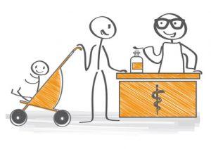 Reisekrankenversicherung Vergleich